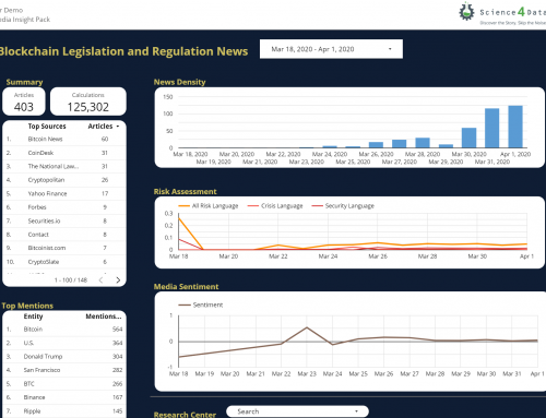 Blockchain Legislation and Regulation