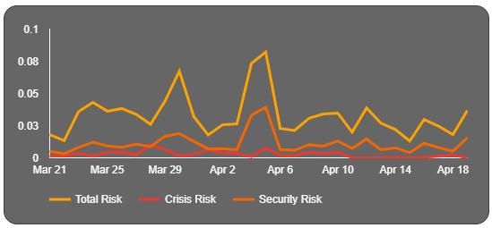 risk show