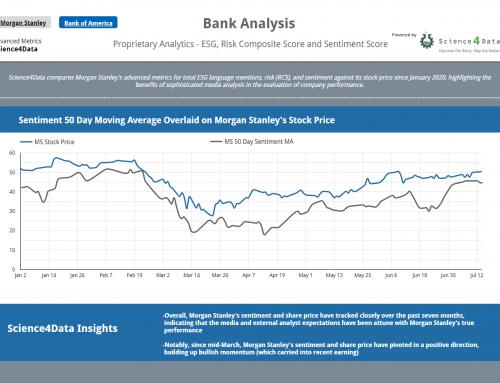 Morgan Stanley Bank of America Advanced Metrics