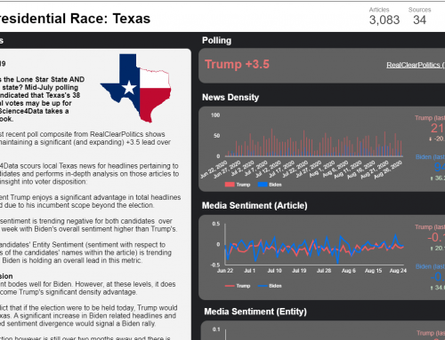 Texas – Swing State